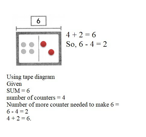 Envision-Math-Common-Core-1st-Grade-Answers-Key-Topic-2-Fluently-Add-and-Subtract-Within-10-Lesson-2.9-Look-For-and-Use-Structure-Set-G-Question-11