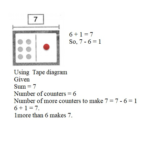 Envision-Math-Common-Core-1st-Grade-Answers-Key-Topic-2-Fluently-Add-and-Subtract-Within-10-Lesson-2.9-Look-For-and-Use-Structure-Set-G-Question-12