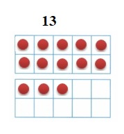 Envision-Math-Common-Core-1st-Grade-Answers-Key-Topic-8-Understand-Place-Value-Lesson-8.1-Make-Numbers-11-to-19-Convince-Me!
