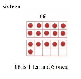 Envision-Math-Common-Core-1st-Grade-Answers-Key-Topic-8-Understand-Place-Value-Lesson-8.1-Make-Numbers-11-to-19- Independent-Practice-Question-4