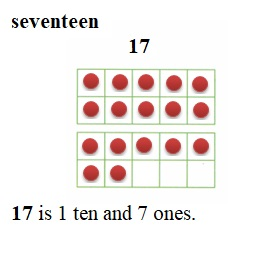 Envision-Math-Common-Core-1st-Grade-Answers-Key-Topic-8-Understand-Place-Value-Lesson-8.1-Make-Numbers-11-to-19- Independent-Practice-Question-8
