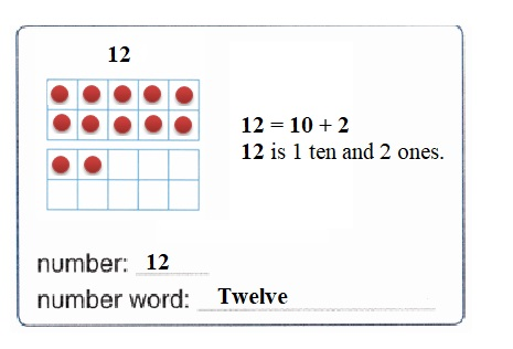 Envision-Math-Common-Core-1st-Grade-Answers-Key-Topic-8-Understand-Place-Value-Lesson-8.1-Make-Numbers-11-to-19- Problem-Solving-Question-12