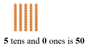 Envision-Math-Common-Core-1st-Grade-Answers-Key-Topic-8-Understand-Place-Value-Lesson-8.2-Numbers-Made-with-Tens-Guided-Practice-Question-2