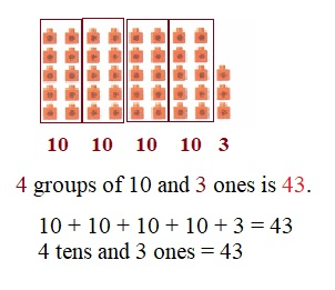 Envision-Math-Common-Core-1st-Grade-Answers-Key-Topic-8-Understand-Place-Value-Lesson-8.3-Count-with-Groups-of-Tens-and-Ones-Guided-Practice-Independent-Practice-Question-3