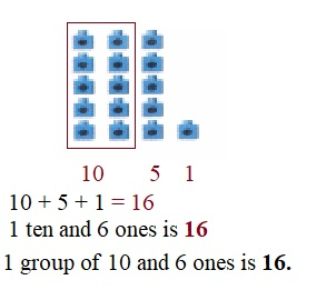 Envision-Math-Common-Core-1st-Grade-Answers-Key-Topic-8-Understand-Place-Value-Lesson-8.3-Count-with-Groups-of-Tens-and-Ones-Guided-Practice-Independent-Practice-Question-5