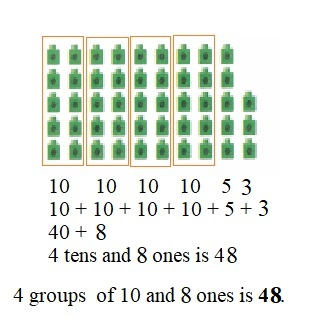 Envision-Math-Common-Core-1st-Grade-Answers-Key-Topic-8-Understand-Place-Value-Lesson-8.3-Count-with-Groups-of-Tens-and-Ones-Guided-Practice-Independent-Practice-Question-6
