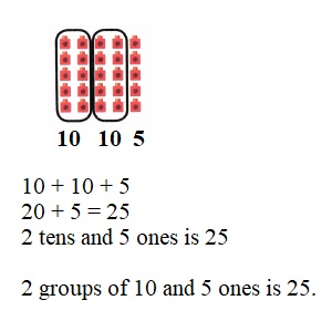 Envision-Math-Common-Core-1st-Grade-Answers-Key-Topic-8-Understand-Place-Value-Lesson-8.3-Count-with-Groups-of-Tens-and-Ones-Guided-Practice-Independent-Practice-Question-7