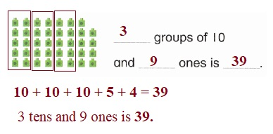 Envision-Math-Common-Core-1st-Grade-Answers-Key-Topic-8-Understand-Place-Value-Lesson-8.3-Count-with-Groups-of-Tens-and-Ones-Guided-Practice-Question-2