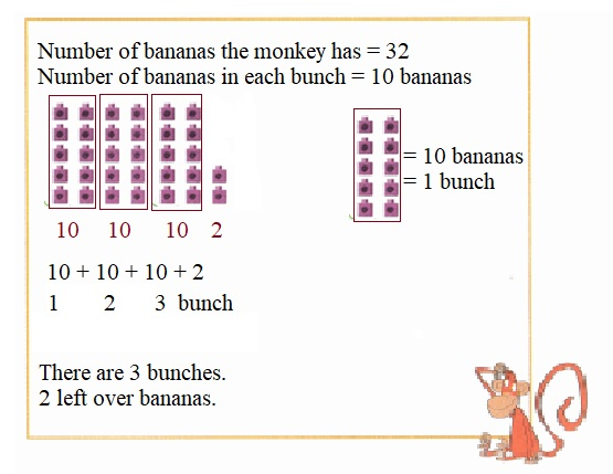 Envision-Math-Common-Core-1st-Grade-Answers-Key-Topic-8-Understand-Place-Value-Lesson-8.3-Count-with-Groups-of-Tens-and-Ones-Problem-Solving-Question-9