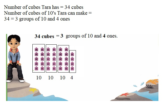 Envision-Math-Common-Core-1st-Grade-Answers-Key-Topic-8-Understand-Place-Value-Lesson-8.3-Count-with-Groups-of-Tens-and-Ones-Solve-&-Share