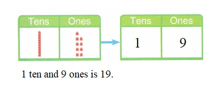Envision-Math-Common-Core-1st-Grade-Answers-Key-Topic-8-Understand-Place-Value-Lesson-8.4-Tens-and-Ones-Guided-Practice-Independent-Practice-Question-3