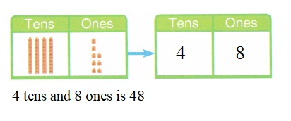 Envision-Math-Common-Core-1st-Grade-Answers-Key-Topic-8-Understand-Place-Value-Lesson-8.4-Tens-and-Ones-Guided-Practice-Independent-Practice-Question-5