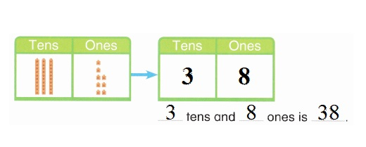 Envision-Math-Common-Core-1st-Grade-Answers-Key-Topic-8-Understand-Place-Value-Lesson-8.4-Tens-and-Ones-Guided-Practice-Question-1