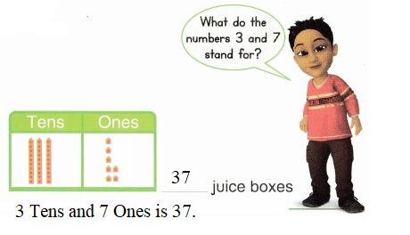 Envision-Math-Common-Core-1st-Grade-Answers-Key-Topic-8-Understand-Place-Value-Lesson-8.4-Tens-and-Ones-Problem-Solving