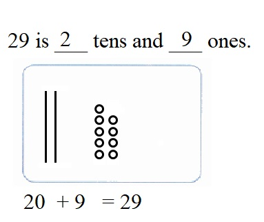 Envision-Math-Common-Core-1st-Grade-Answers-Key-Topic-8-Understand-Place-Value-Lesson-8.5-Continue-with-Tens-and-Ones-Guided-Practice-Question-2