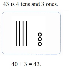 Envision-Math-Common-Core-1st-Grade-Answers-Key-Topic-8-Understand-Place-Value-Lesson-8.5-Continue-with-Tens-and-Ones-Independent-Practice-Question-3