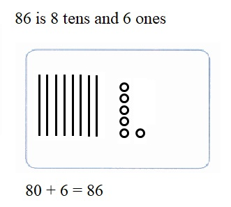 Envision-Math-Common-Core-1st-Grade-Answers-Key-Topic-8-Understand-Place-Value-Lesson-8.5-Continue-with-Tens-and-Ones-Independent-Practice-Question-4