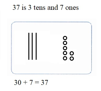 Envision-Math-Common-Core-1st-Grade-Answers-Key-Topic-8-Understand-Place-Value-Lesson-8.5-Continue-with-Tens-and-Ones-Independent-Practice-Question-6