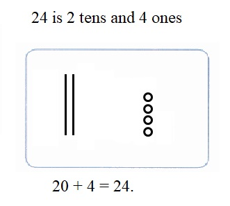 Envision-Math-Common-Core-1st-Grade-Answers-Key-Topic-8-Understand-Place-Value-Lesson-8.5-Continue-with-Tens-and-Ones-Independent-Practice-Question-8