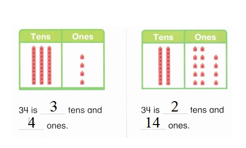 Envision-Math-Common-Core-1st-Grade-Answers-Key-Topic-8-Understand-Place-Value-Lesson-8.6-Different-Names-for-the-Same-Number-Guided-Practice-Question-1