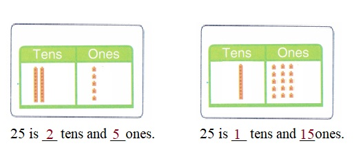 Envision-Math-Common-Core-1st-Grade-Answers-Key-Topic-8-Understand-Place-Value-Lesson-8.6-Different-Names-for-the-Same-Number-Independent-Practice-Question-5