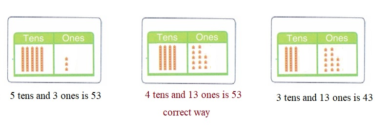 Envision-Math-Common-Core-1st-Grade-Answers-Key-Topic-8-Understand-Place-Value-Lesson-8.6-Different-Names-for-the-Same-Number-Problem-Solving-Question-6