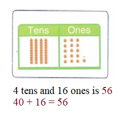 Envision-Math-Common-Core-1st-Grade-Answers-Key-Topic-8-Understand-Place-Value-Lesson-8.6-Different-Names-for-the-Same-Number-Problem-Solving-Question-7