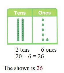 Envision-Math-Common-Core-1st-Grade-Answers-Key-Topic-8-Understand-Place-Value-Lesson-8.6-Different-Names-for-the-Same-Number-Problem-Solving-Question-8