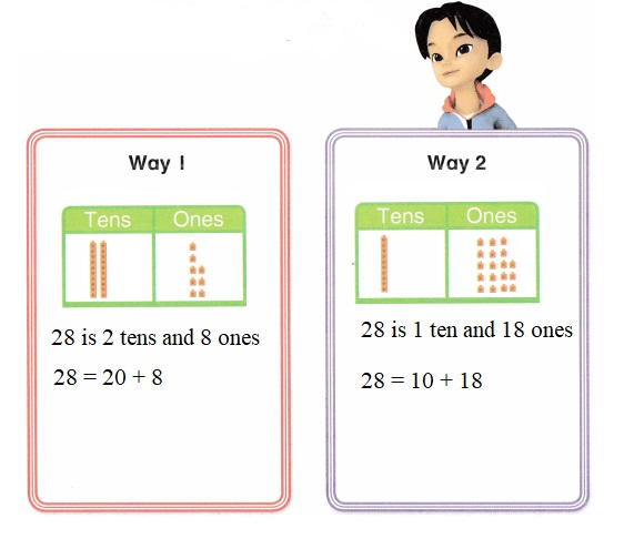 Envision-Math-Common-Core-1st-Grade-Answers-Key-Topic-8-Understand-Place-Value-Lesson-8.6-Different-Names-for-the-Same-Number-Solve-&-Share