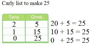 Envision-Math-Common-Core-1st-Grade-Answers-Key-Topic-8-Understand-Place-Value-Lesson-8.7-Look-For-and-Use-Structure-Guided-Practice-Question-1