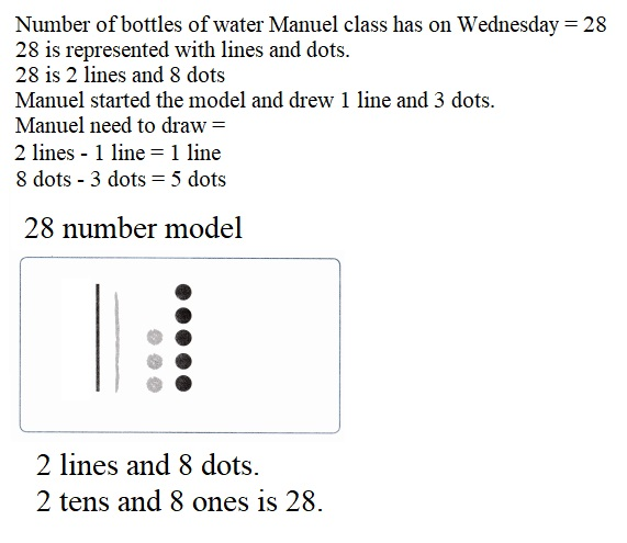 Envision-Math-Common-Core-1st-Grade-Answers-Key-Topic-8-Understand-Place-Value-TOPIC-8-Performance-Task-Question-3