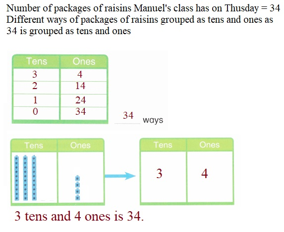 Envision-Math-Common-Core-1st-Grade-Answers-Key-Topic-8-Understand-Place-Value-TOPIC-8-Performance-Task-Question-4