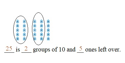 Envision-Math-Common-Core-1st-Grade-Answers-Key-Topic-8-Understand-Place-Value- TOPIC 8-Reteaching-Set A-Question-1