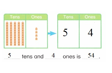 Envision-Math-Common-Core-1st-Grade-Answers-Key-Topic-8-Understand-Place-Value- TOPIC 8-Reteaching-Set B-Question-3