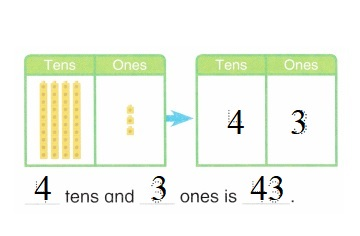 Envision-Math-Common-Core-1st-Grade-Answers-Key-Topic-8-Understand-Place-Value- TOPIC 8-Reteaching-Set B