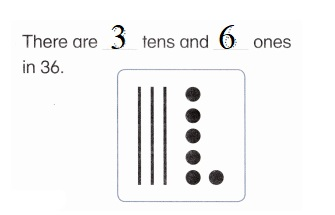 Envision-Math-Common-Core-1st-Grade-Answers-Key-Topic-8-Understand-Place-Value- TOPIC 8-Reteaching-Set C