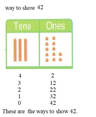 Envision-Math-Common-Core-1st-Grade-Answers-Key-Topic-8-Understand-Place-Value- Topic-8-Assessment-Practice-Question-2-B