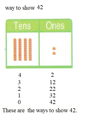Envision-Math-Common-Core-1st-Grade-Answers-Key-Topic-8-Understand-Place-Value- Topic-8-Assessment-Practice-Question-2