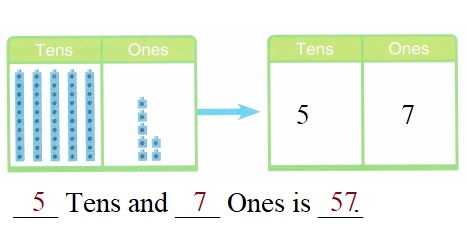 Envision-Math-Common-Core-1st-Grade-Answers-Key-Topic-8-Understand-Place-Value- Topic-8-Assessment-Practice-Question-3