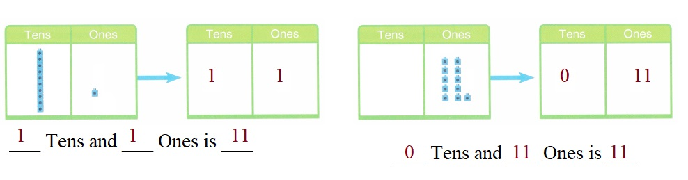 Envision-Math-Common-Core-1st-Grade-Answers-Key-Topic-8-Understand-Place-Value- Topic-8-Assessment-Practice-Question-4