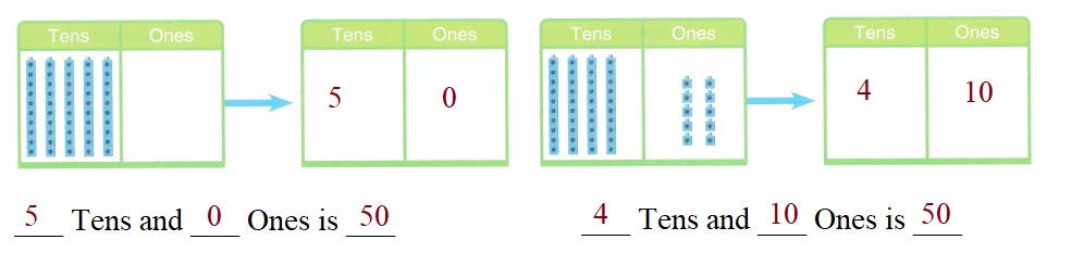Envision-Math-Common-Core-1st-Grade-Answers-Key-Topic-8-Understand-Place-Value- Topic-8-Assessment-Practice-Question-5-A