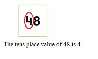 Envision-Math-Common-Core-1st-Grade-Answers-Key-Topic-8-Understand-Place-Value-Vocabulary-Question-1