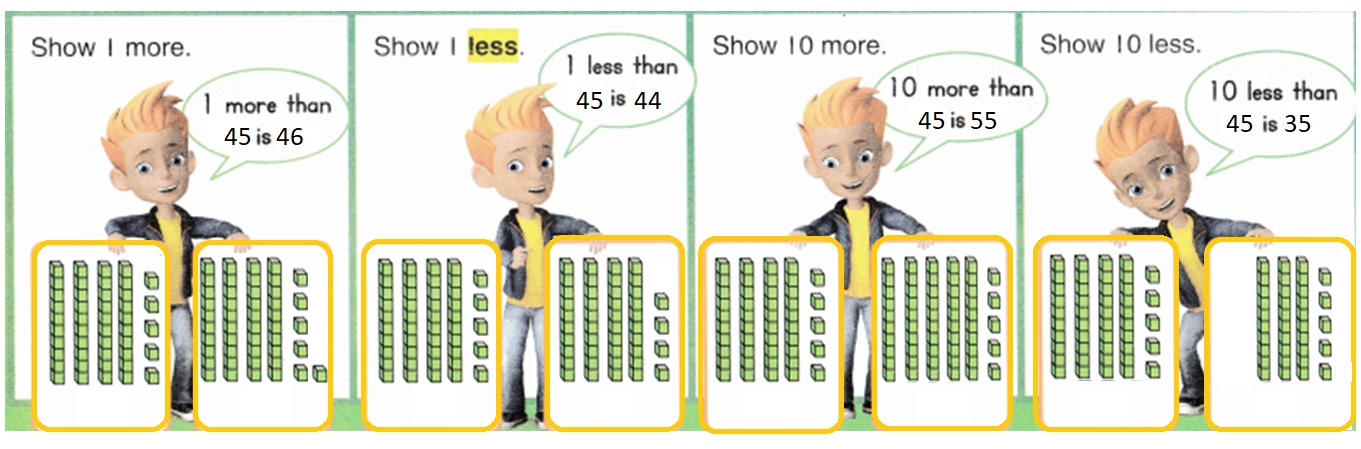 Envision-Math-Common-Core-1st-Grade-Answers-Key-Topic-9-Compare-Two-Digit-Numbers-Lesson-9.1-1-More-1-Less-10-More-10-Less-Guided-Practice-Question-1