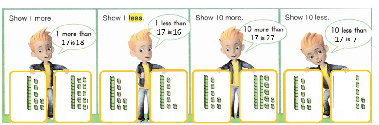 Envision-Math-Common-Core-1st-Grade-Answers-Key-Topic-9-Compare-Two-Digit-Numbers-Lesson-9.1-1-More-1-Less-10-More-10-Less-Guided-Practice-Question-2