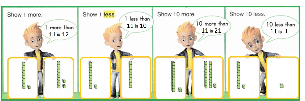 Envision-Math-Common-Core-1st-Grade-Answers-Key-Topic-9-Compare-Two-Digit-Numbers-Lesson-9.1-1-More-1-Less-10-More-10-Less-Independent-Practice-Question-3