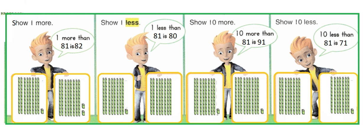 Envision-Math-Common-Core-1st-Grade-Answers-Key-Topic-9-Compare-Two-Digit-Numbers-Lesson-9.1-1-More-1-Less-10-More-10-Less-Independent-Practice-Question-7