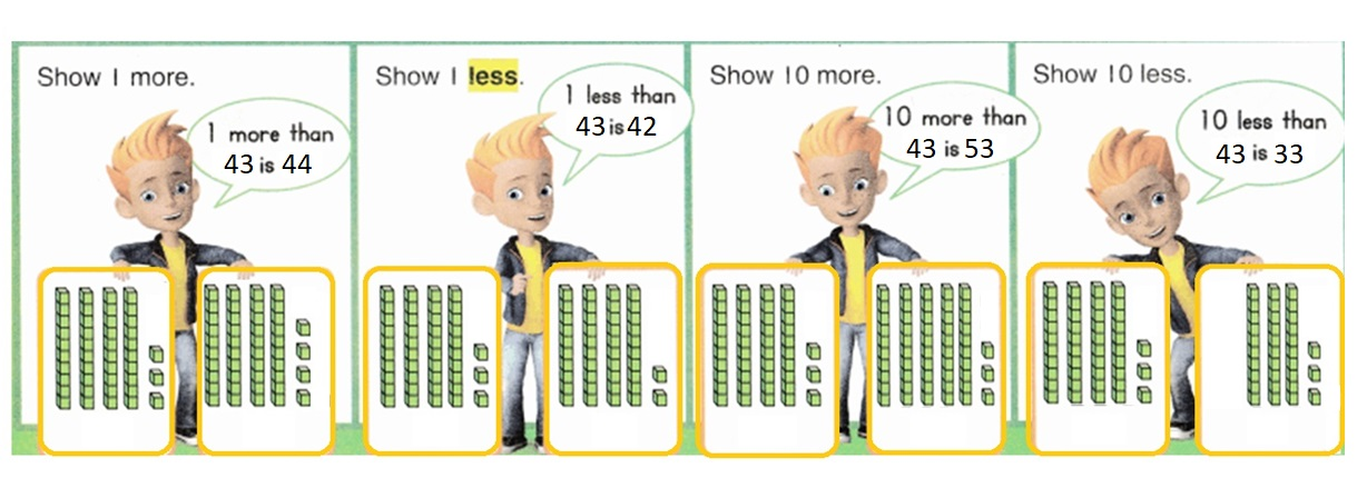 Envision-Math-Common-Core-1st-Grade-Answers-Key-Topic-9-Compare-Two-Digit-Numbers-Lesson-9.1-1-More-1-Less-10-More-10-Less-Independent-Practice-Question-8