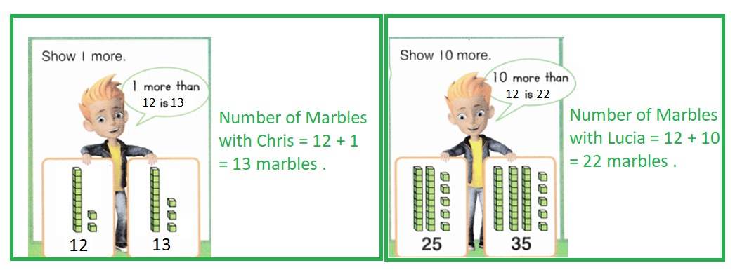 Envision-Math-Common-Core-1st-Grade-Answers-Key-Topic-9-Compare-Two-Digit-Numbers-Lesson-9.1-1-More-1-Less-10-More-10-Less-Solve-&-Share