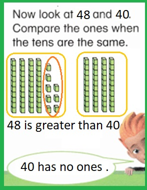 Envision-Math-Common-Core-1st-Grade-Answers-Key-Topic-9-Compare-Two-Digit-Numbers-Lesson-9.4-Compare-Numbers-with-Symbols-Convince-Me