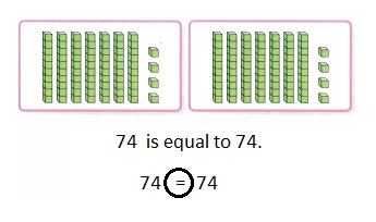 Envision-Math-Common-Core-1st-Grade-Answers-Key-Topic-9-Compare-Two-Digit-Numbers-Lesson-9.4-Compare-Numbers-with-Symbols-Independent-Practice-Question-8